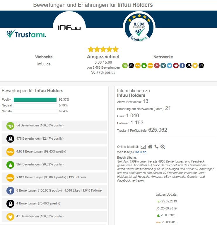 bewertungen-infuu-holders-trustamiBbpcBhNrDbLz2